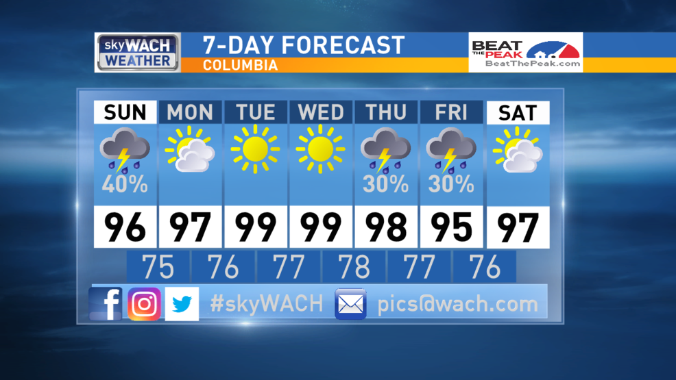 Skywach Weather The Heat Is On Wach