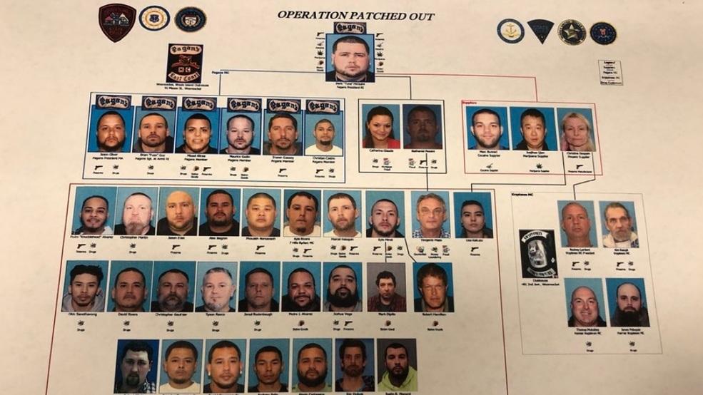 NBC 10 I-Team: RI trooper helped lead motorcycle gang probe | WJAR