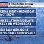 Snow day likely ahead!  Update for Lynchburg, Danville and Roanoke area