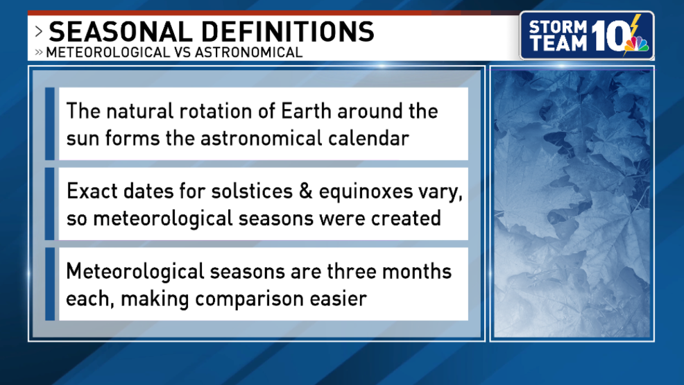 The difference between meteorological and astronomical seasons