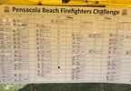 (IMG: WPMI) 4th Annual Pensacola Beach Firefighters Challenge