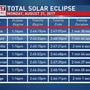 Eclipse 2017: The countdown to totality is on!