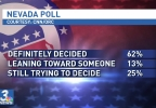 Nevada Poll.PNG