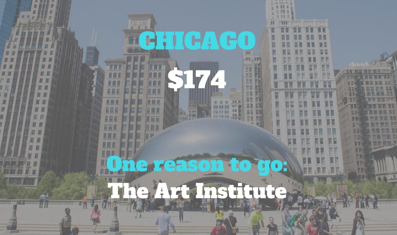 CITY: Chicago / DISTANCE: 252 miles from Cincinnati / REASON TO GO: Quite frankly, the Windy City's Art Institute is the real reason we're hopping a plane west. It's one of the oldest and largest museums in the entire country, and it's not even really that far from home. Plus, after that trip to NYC, we need to compare pizzas... / Image courtesy of Choose Chicago // Published: 8.30.18