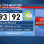 Hot and humid weekend with highs in the 90's